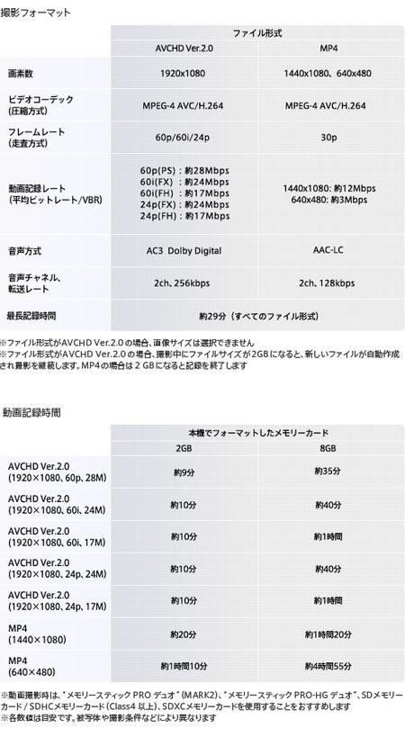 y_NEX-5N_format.jpg