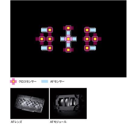 y_a77_AFsensor.jpg