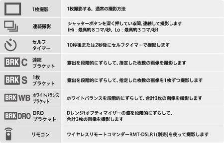 y_a77_drive_mode.jpg