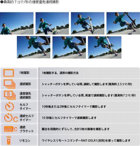y_nex-5_high_speed_01.jpg